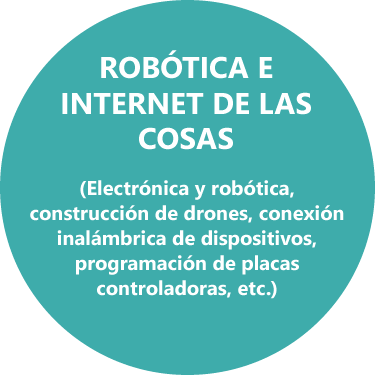 Robótica e Internet de las Cosas